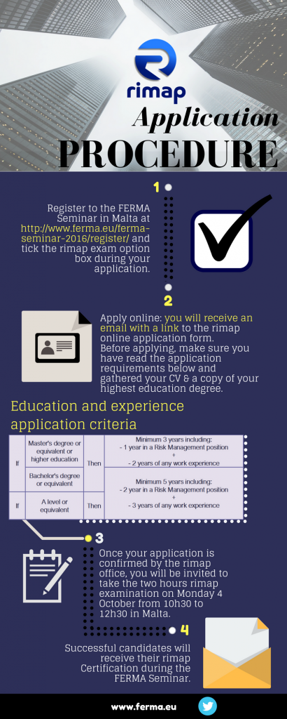 Rimap Application Procedure