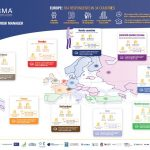 Picture of The European Risk Manager Profile 2020 - European Map and results per country