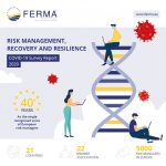 Picture of COVID-19: FERMA survey shows risk managers' contributions to response and resilience